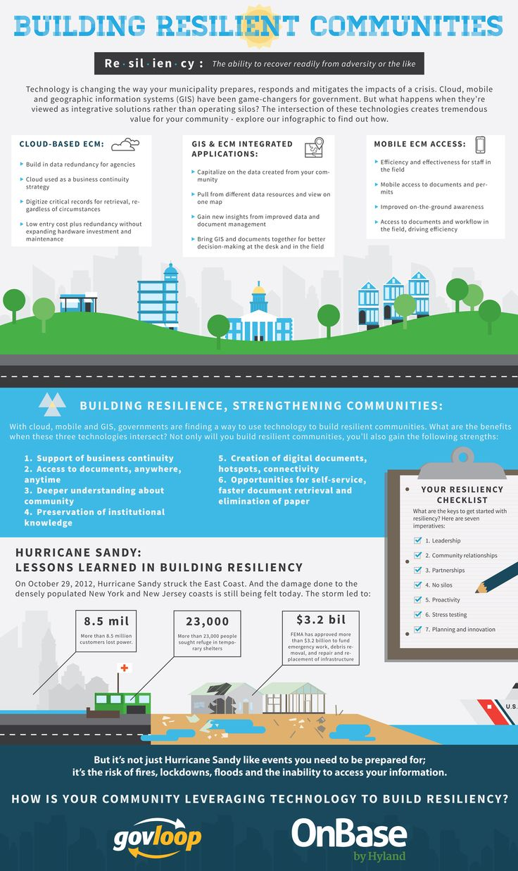 How to Build Resilient Communities [Infographic