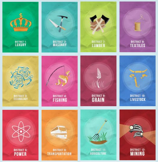 the districts and thei... Hunger Games Districts Jobs