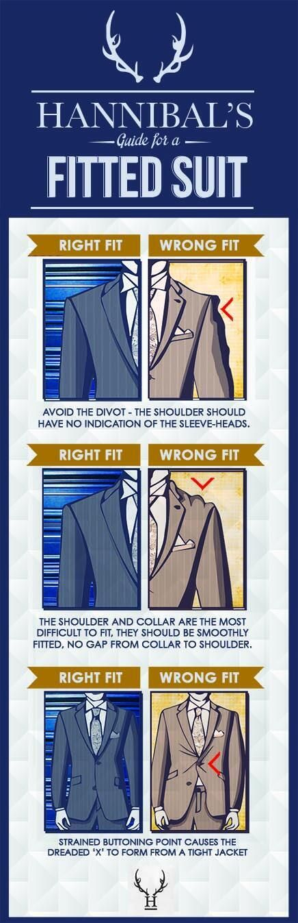 Hannibal Lecter's guide to fitted suits! NBCHannibal: Dress to kill…. #Hannibal ...