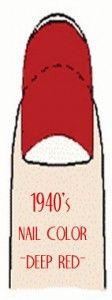 Guias de maquiagem dos anos 1940