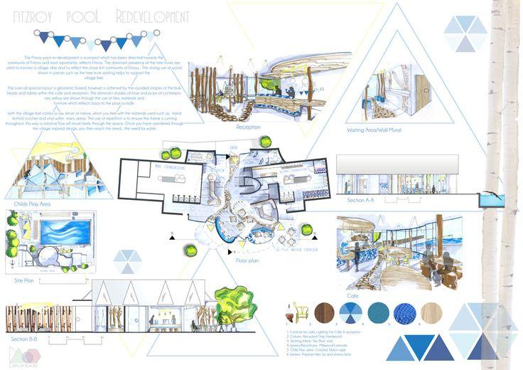 Fitzroy Pool Redevelopment Presentation Board, Taylor Black, Diploma of Interior Design & Decoration  #RMIT #CreativeFest
