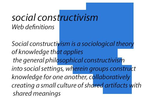 social constructionist perspective on environmental problems Social constructionism and criminology: traditions, problems and possibilities but rather the environment's reactions to this deviance social problem theory the constructionist view.