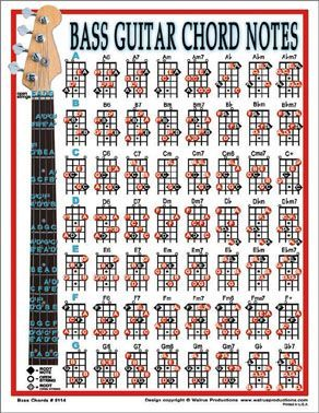 bass guitar chords | Bass Guitar Chord Notes notebook size laminated chart for bass players ...: