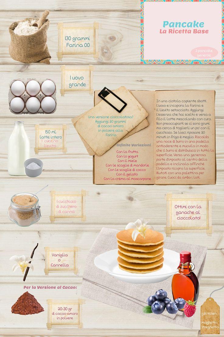 La base per dei Pancake perfetti- Le Ricette formato Scheda   Gikitchen: in Cucina con Grazia Giulia Guardo e Maghetta Streghetta