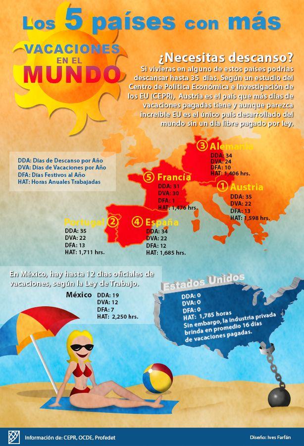 Los 5 países con más vacaciones del Mundo #infografia #infographic