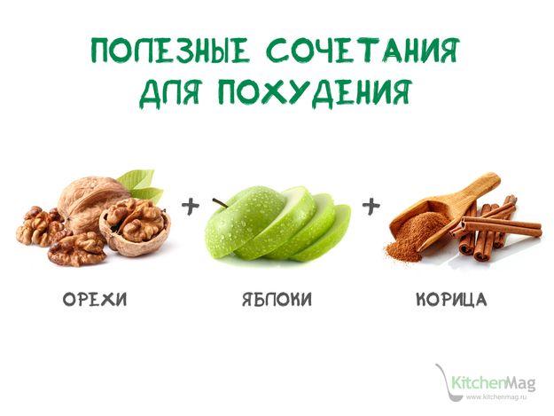Какие орехи самые полезные при диете
