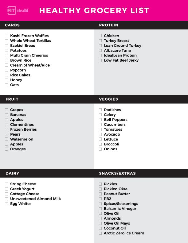 IdealFit Girl's Healthy Grocery List. I love their protein, both chocolate brownie and cake batter.