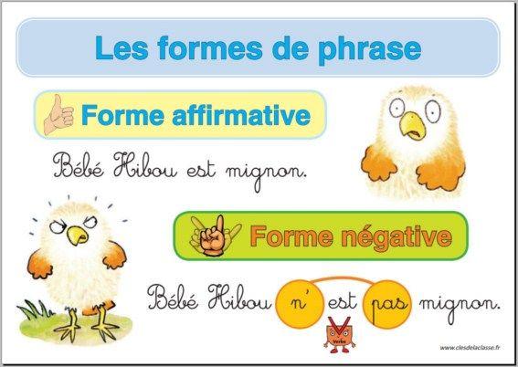 Phrases-forme affirmative et négative
