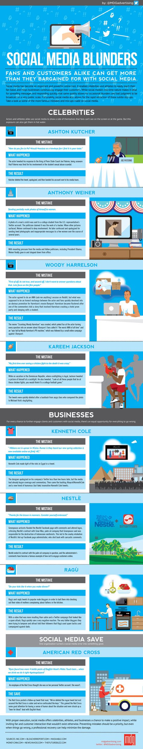 Social Media Blunders #Infographic - As the popularity of social media continues to accelerate, it's no surprise that famous faces and well-known brands are increasingly using these platforms to reach the people responsible for their fame. The power of these social media channels allows actors, comedians, athletes, and companies to interact with their followers, yet the casual comfort of these conversations can sometimes result in social slip-ups. #SocialMedia