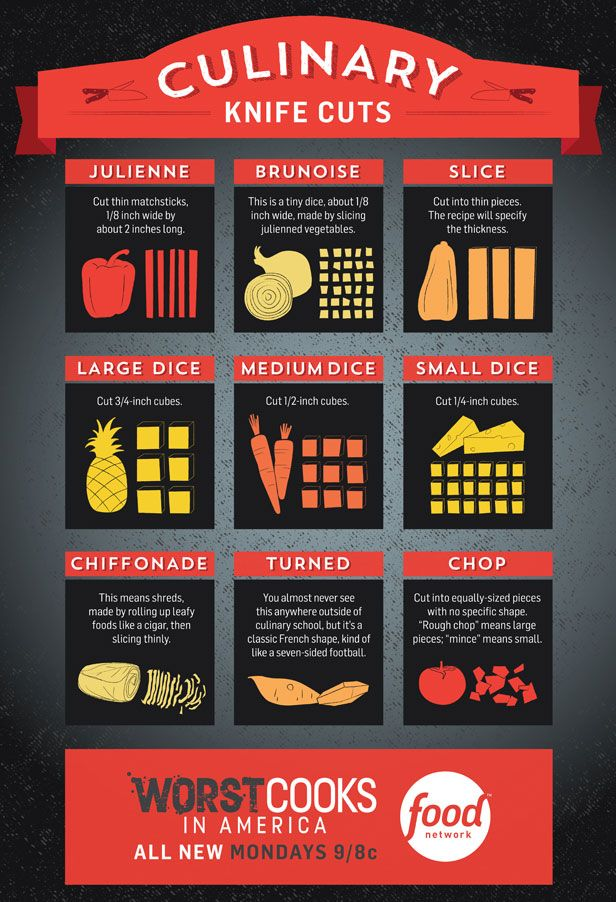 Know your knife cuts! #WorstCooksFood Network, Cooking Knife, Culinary Knife, Image Permalink, Cooking Knives, Knife Skills, Knife Cut, Cooking Tips, Cut Infographic