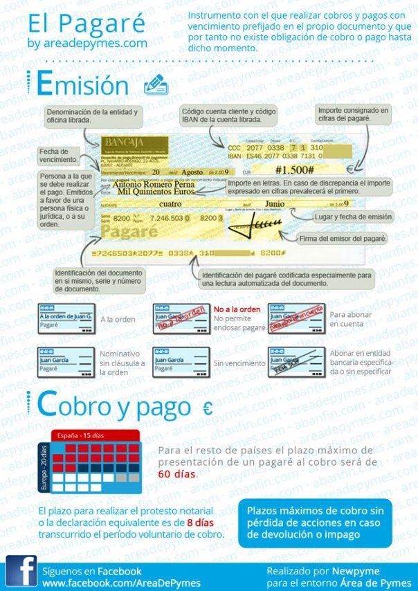 info_pagare