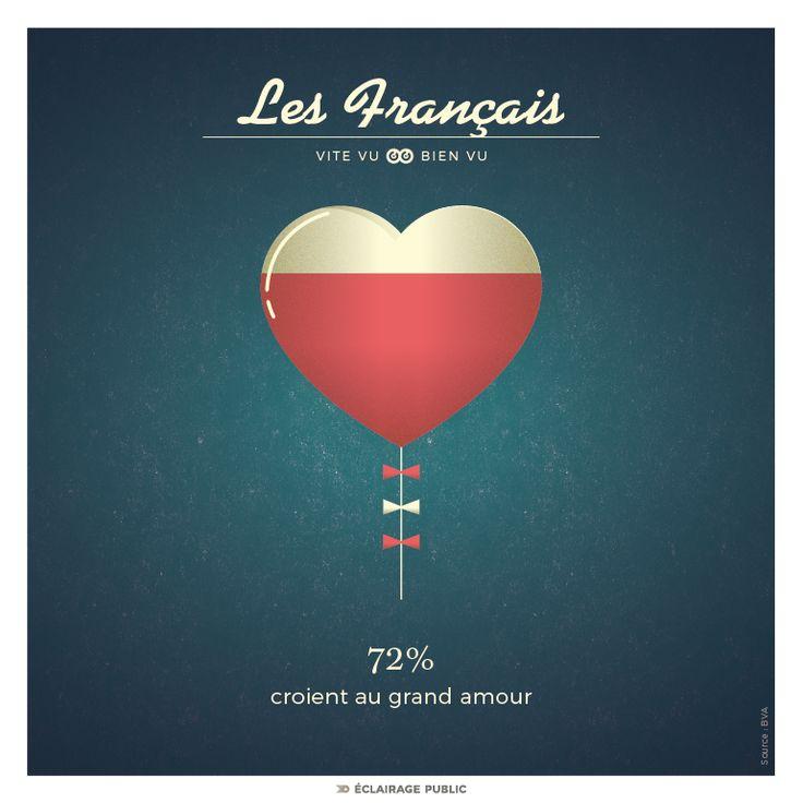 VITE VU BIEN VU › Les Français qui croient au grand amour
