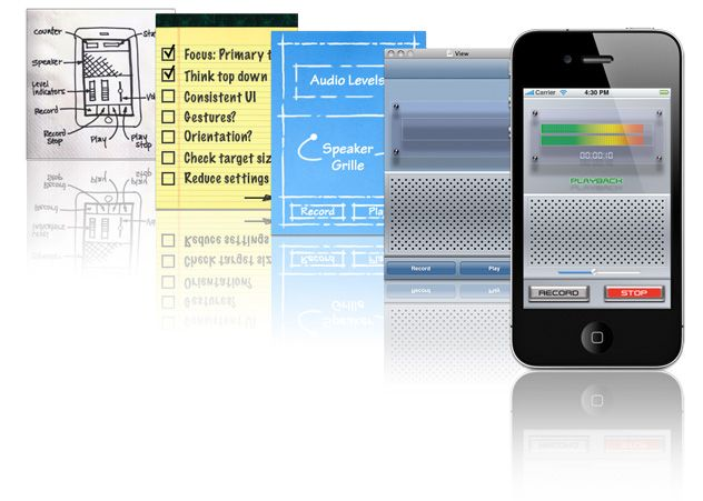 Apple developer user experience guide lines- Read to help Will