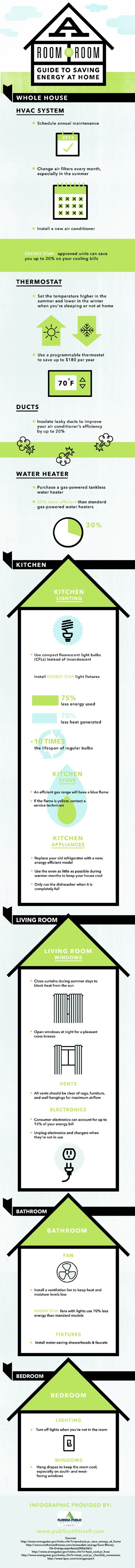 Replacing your old refrigerator with one that is more energy-efficient can save you lots of money on your energy bills. For more eco-friendly advice and interesting facts, this infographic has the goods.