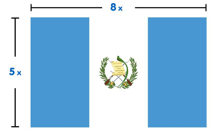 Guatemala Flag colors - meaning & history of Guatemala Flag