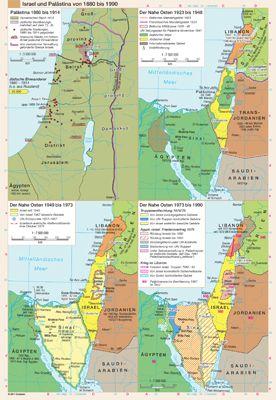 Israel und Palästina von 1880 bis 1990