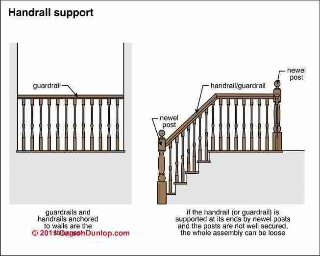 Best Railing Blueprint Spindle Attachement 400 x 300