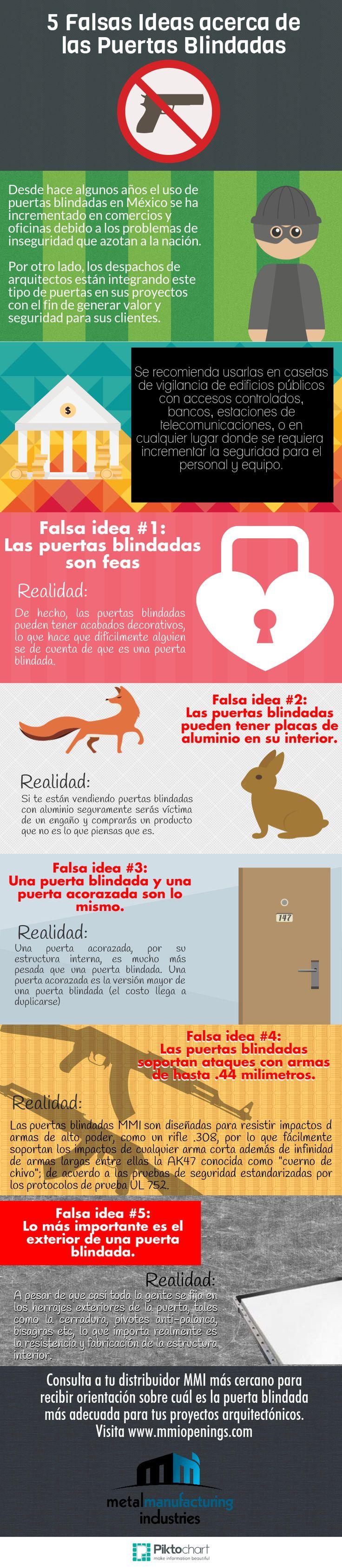 Infografía que explora 5 falsas ideas acerca de las puertas blindadas. ¡Descúbre la realidad!