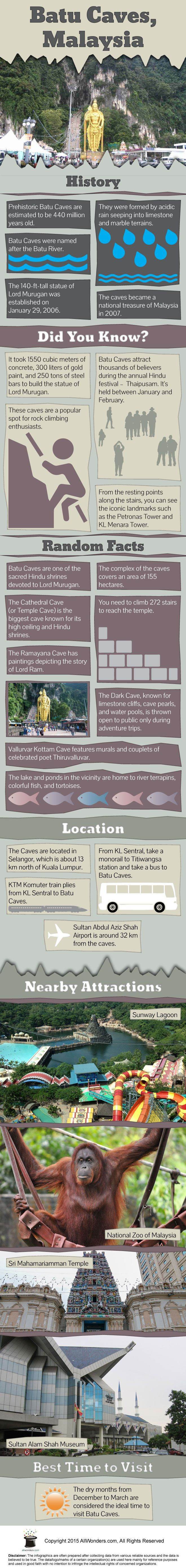Batu Caves Infographics, Recommend as a place to visit even though it's pretty dirty.