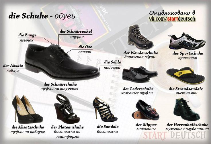 перевод картинок на обувь туда