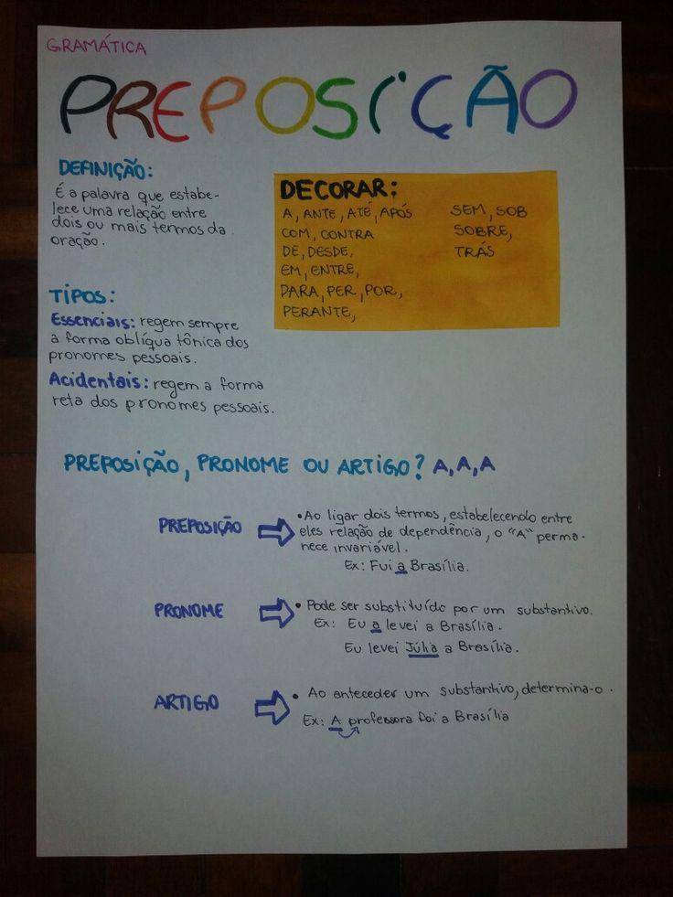 RESUMO: Gramática - Preposição