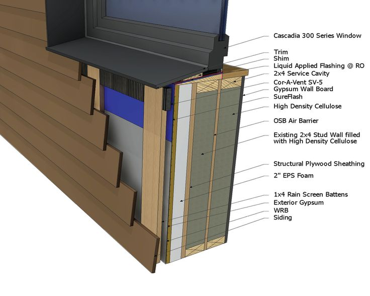 138 best images about passive house on pinterest for Exterior wall sheeting