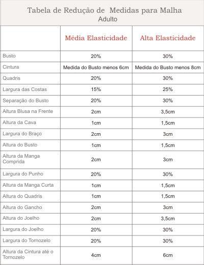 reduçao adulto Se você for utilizar medidas próprias deverá se basear na tabela abaixo para redução de acordo com a malha a ser utilizada.