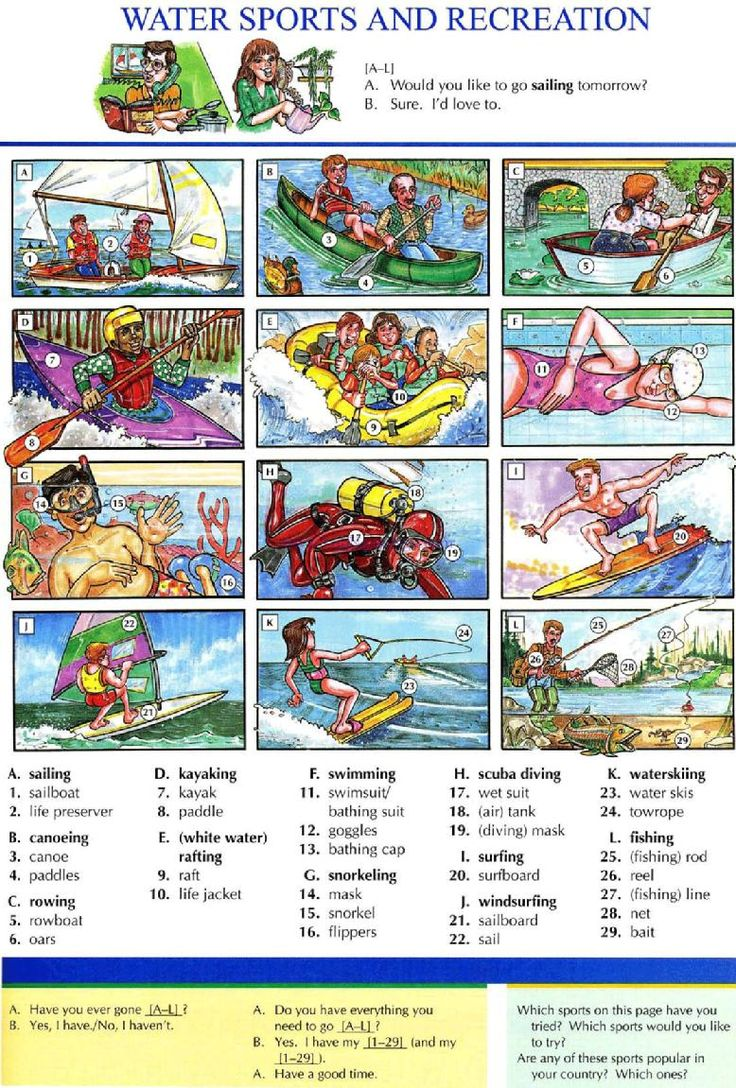 103 - WATER SPORTS AND RECREATION - Picture Dictionary - English Study, explanations, free exercises, speaking, listening, grammar lessons, reading, writing, vocabulary, dictionary and teaching materials