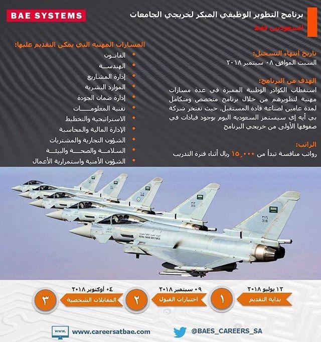 شركة Bae Systems تعلن عن وظائف للكوادر السعودية في عدة تخصصات Bae Systems Fighter Jets System