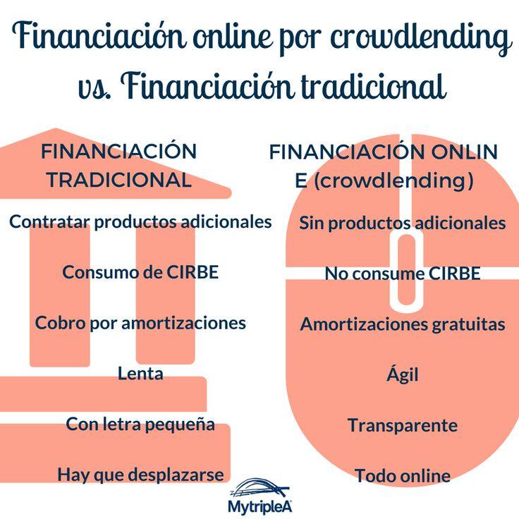 Financiación online vs financiación tradicional. Estas son las diferencias.