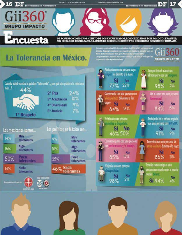 18 Infografías que te harán cambiar la forma de ver a México