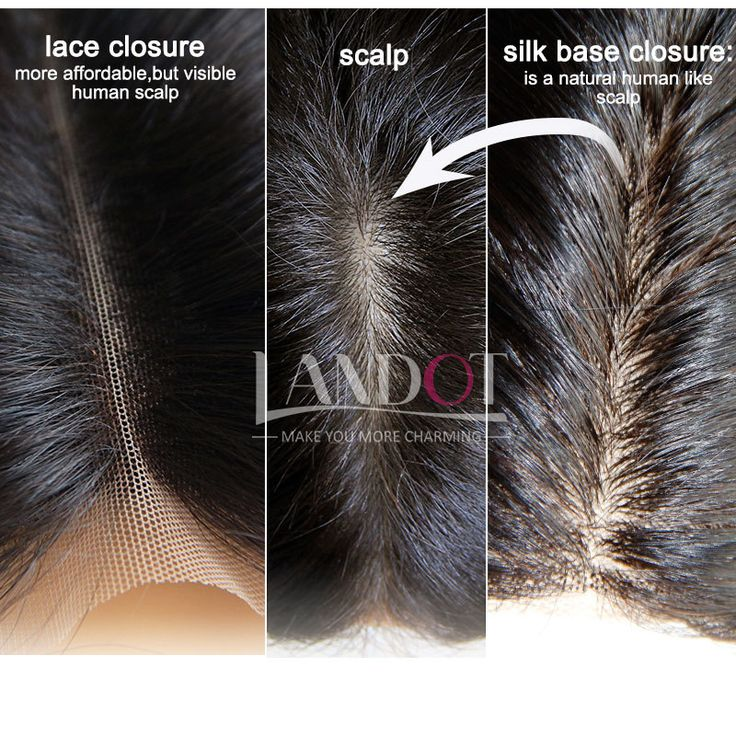 Find More Lace Closure Information about Brazilian Silk Base Closure Straight Hair Grade 6A Free/Middle/3 Way Part Silk Lace Top Closure 100% Unprocessed Human Hair Wigs,High Quality wig men,China lace white Suppliers, Cheap lace fron wig from Landot Hair Products Co., Ltd. on Aliexpress.com