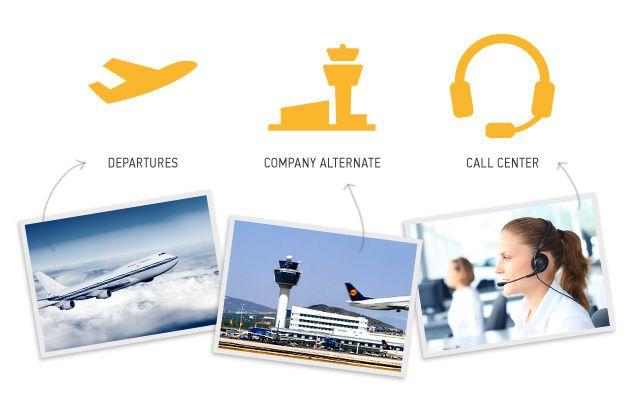 Iconography and Digital Navigation  http://www.mozaik.com/blog/mozaik-design-branding/iconography-and-digital-navigation