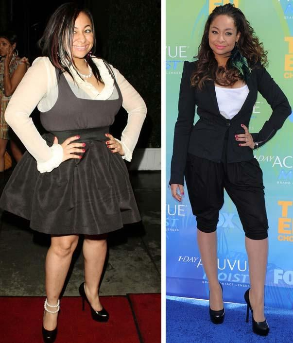 Raven Symone Before And After Weight Loss Raven Symone Weight Lo...