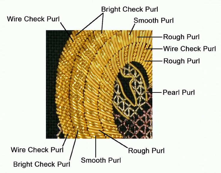 Goldwork Ram Horn: Example of Combining Purl Threads