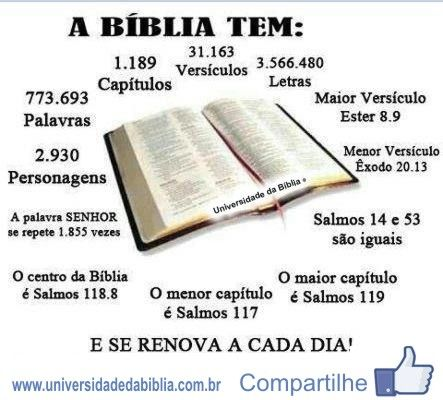 A Bíblia tem....                                                                                                                                                                                 Mais