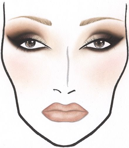 gorgeous face chart!!!