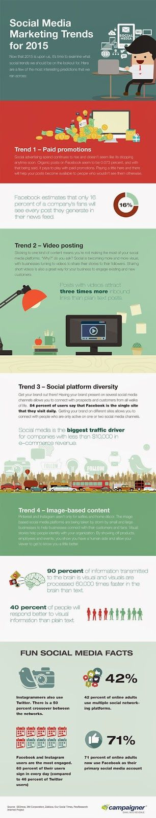 Always good to know the trends! www.depledgemedia.com #socialmedia