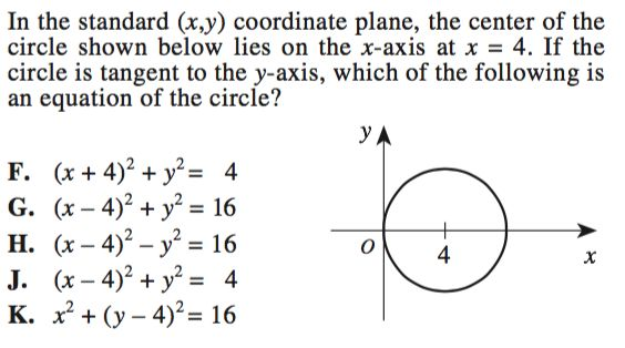 Confused about conic sections on ACT Math? This guide will explain the one ACT math formula you need for circle questions and how to solve problems.