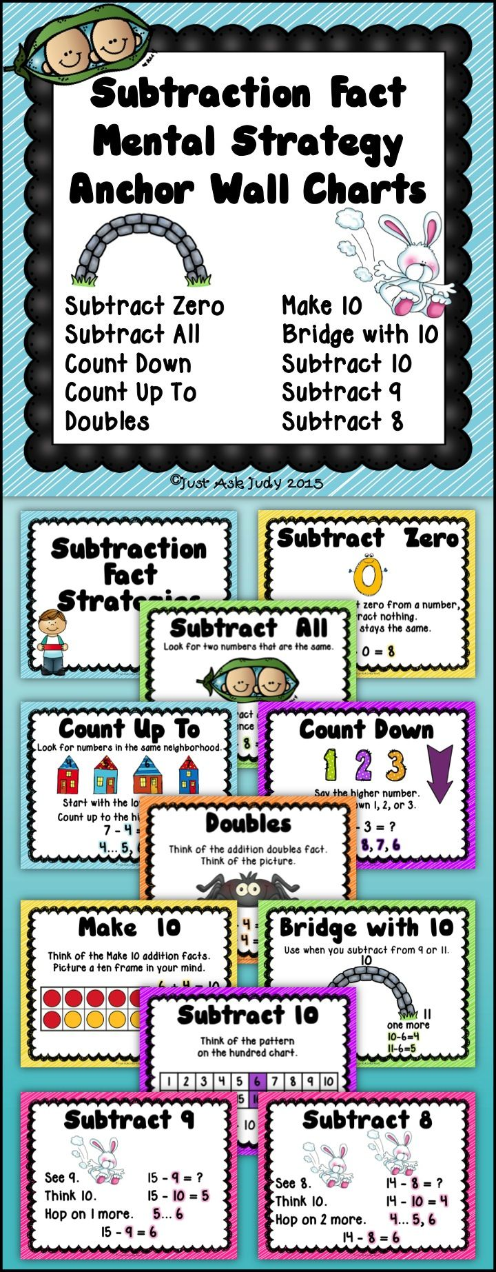This is an attractive set of ten anchor wall charts for applying mental strategies to subtract basic facts within 20. Each chart includes visual and verbal cues to provide the support that will enable your students to recall and apply these strategies. Grades 1-2 $