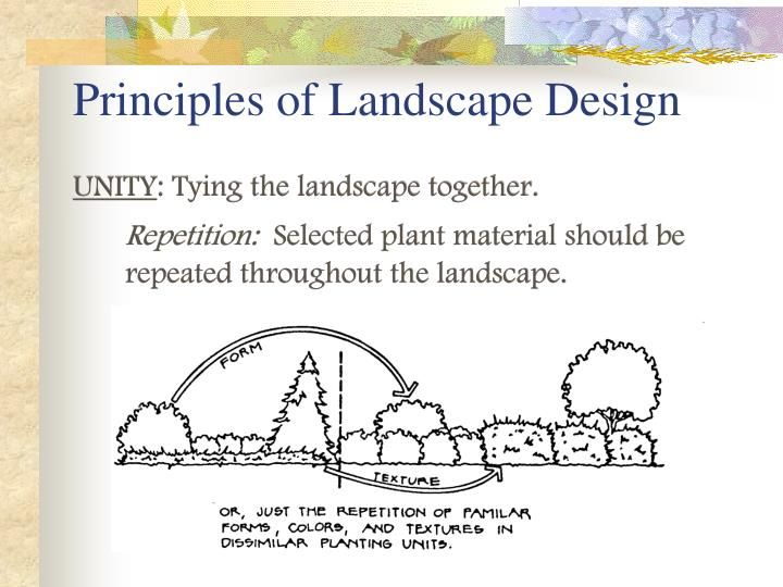 Principles Of Landscape Design Urban Design Graphics Urban