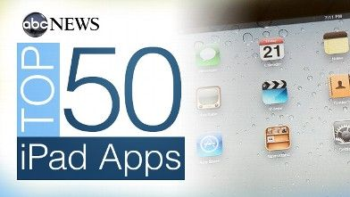 Top 50 iPad Apps: The Best Apps for Your New Tablet - ABC New