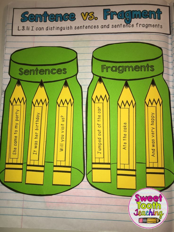 Sentences & Fragments Interactive Notebook Page  Interactive notebooks are a great learning tool in the classroom! This resource can be used as a way of keeping notes, references, skill review activities, or even as assessments! Interactive notebooks make learning meaningful, visual, and fun for our kiddos.  This resource includes all of the Third Grade COMMON CORE grammar/language standards. (May also be used for the majority of 4th grade standards)