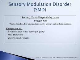 Kuvahaun tulos haulle sensory strategies