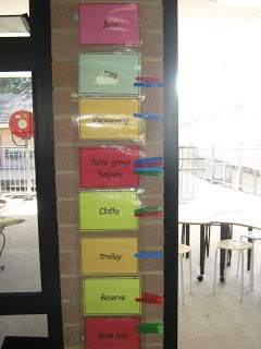 Classroom Organisation in a Flexible Learning Space ~ Getting The Job Done ~