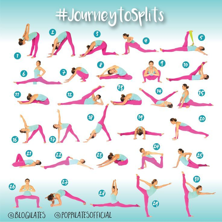 30 Days & 30 Stretches to Splits! #JourneytoSplits-I may not do the splits but these look like some great stretches!: