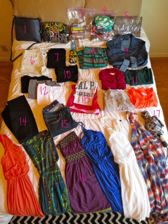 "backpacking in Europe: cross-body bag; toiletry bag; protein bars; undergarments: 10 underwear, 2 bras, 6 pairs of socks, swimsuit; makeup bag; 1 pair shorts; 1 shorter skirt for night time; maxi skirt; chambray shirt; black tank top; 4 ""cute"" shirts; 3 v-neck shirts; pajamas; black leggings; dark skinny jeans; 5 dresses: 3 casual, one maxi, 2 fancy; umbrella"