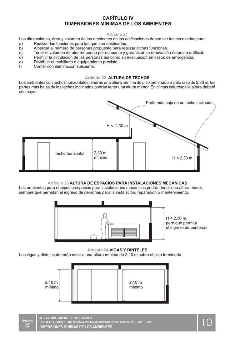 #ClippedOnIssuu from RNC - Reglamento Nacional de Contruccion ilustrado - Peru
