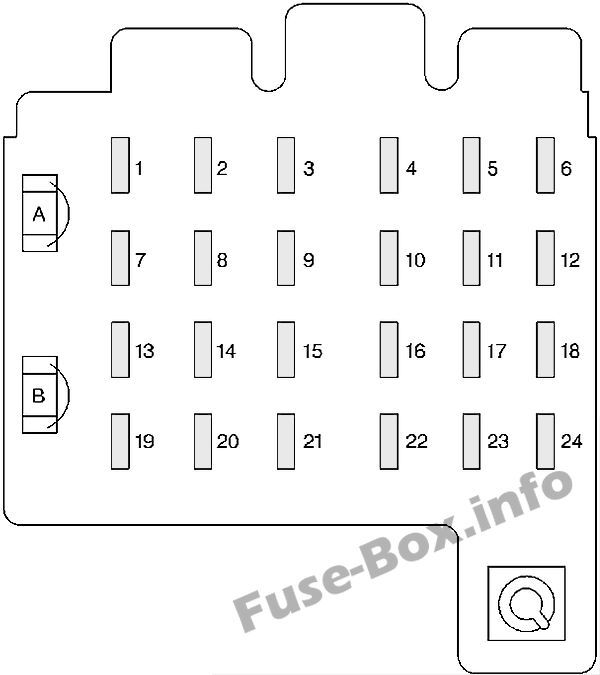 Instrument panel fuse box diagram: Chevrolet Suburban ...