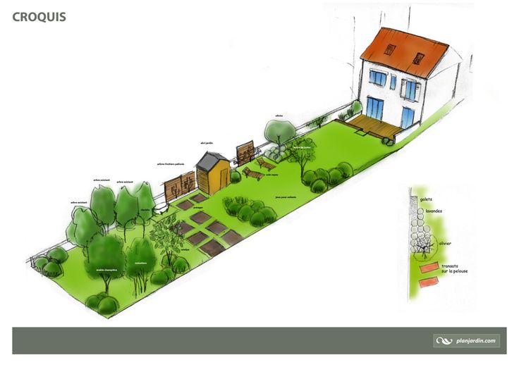 Plan de jardin en ligne esquisses jardin pinterest for Simulation jardin en ligne